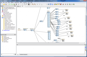 Image showing FME Workbench converting GML to DWG